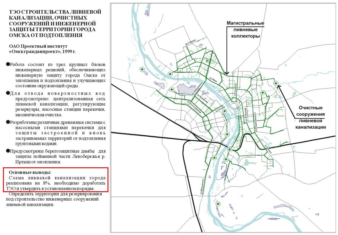 Брянск схема канализации
