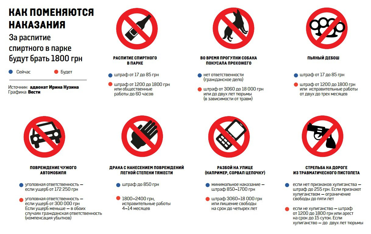 Украинцев ждут новые законы и отмена