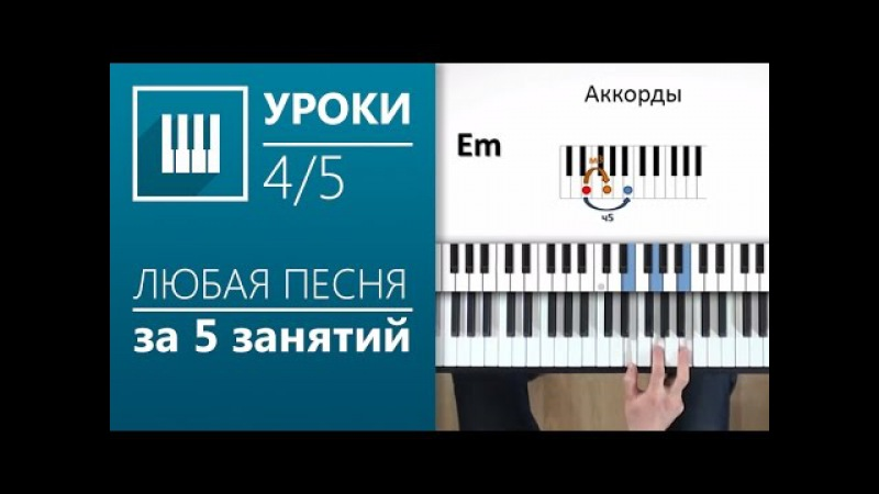 Аккорды на пианино (45) - Минорные аккорды (its-easy.biz)