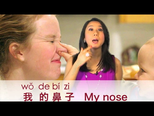 Learn Body Parts in Mandarin Chinese! Head, eyes, nose, mouth, etc.❤Learn Chinese with Emma