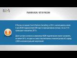 Рынок M2M  IoT в России и мире структура и динамика, успешные стратегии и бизнес-модели