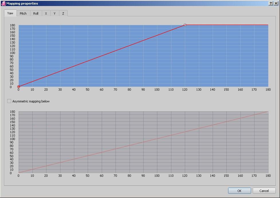 proto/mouse: choose shorter path wrt degree modulo 180