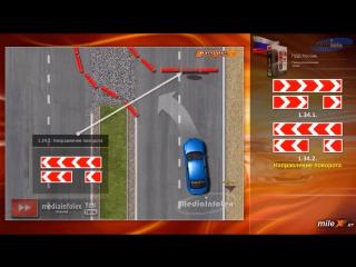 Знаки Правил Дорожного Движения