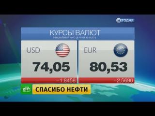 Биржевой курс евро упал до 80 рублей впервые с 6 января