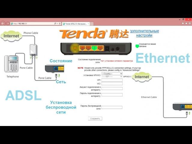Инструкция По Настройке Модема На Мегалайн