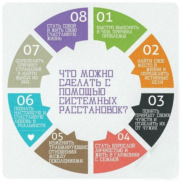 Афиша Улан-Удэ Обучение расстановкам с Оксаной Лоскутовой.
