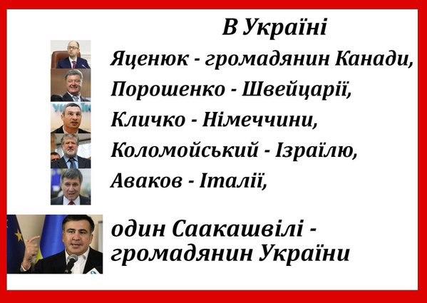 Антикоррупционное бюро планирует допросить Мартыненко и Саакашвили по делу ОПЗ, - Сытник - Цензор.НЕТ 8176