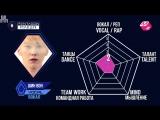 [FSG Asian Warriors] Pentagon Maker Teaser Shin Won (русс.суб)