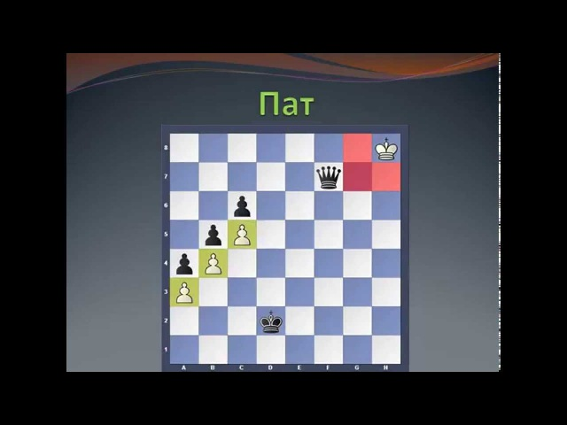 Шах и мат. Пат
