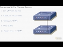 18 - Switching - Configuring Trunking, VTP, and VLANs