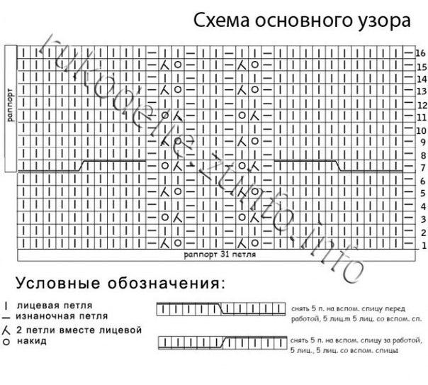 Шапочка и митенки Ажурная осень .