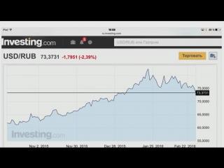 TeleTrade: Moody's понизило кредитный рейтинг Китая до «негативного», Утренний обзор, 02.03.2016