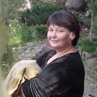 Светлана Шаркова