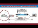 EXW - Инкотермс 2010 - торговый термин