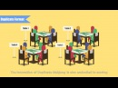 Introduction of Duplicate Format for Mahjong