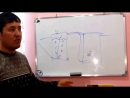 как сделать биогаз видеоурок how to make biogas