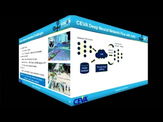Fast Deployment of Low-power Deep Learning on CEVA Vision Processors (Yair Siegel)