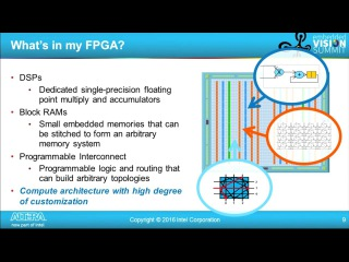 Accelerating Deep Learning Using Altera FPGAs
