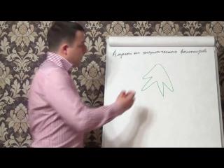Евгений Грин — Амулет против энергетического вампира