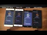 Samsung Galaxy A7 2016 Sony Xperia Z3 Dual LG G2 D802 SGS Note3