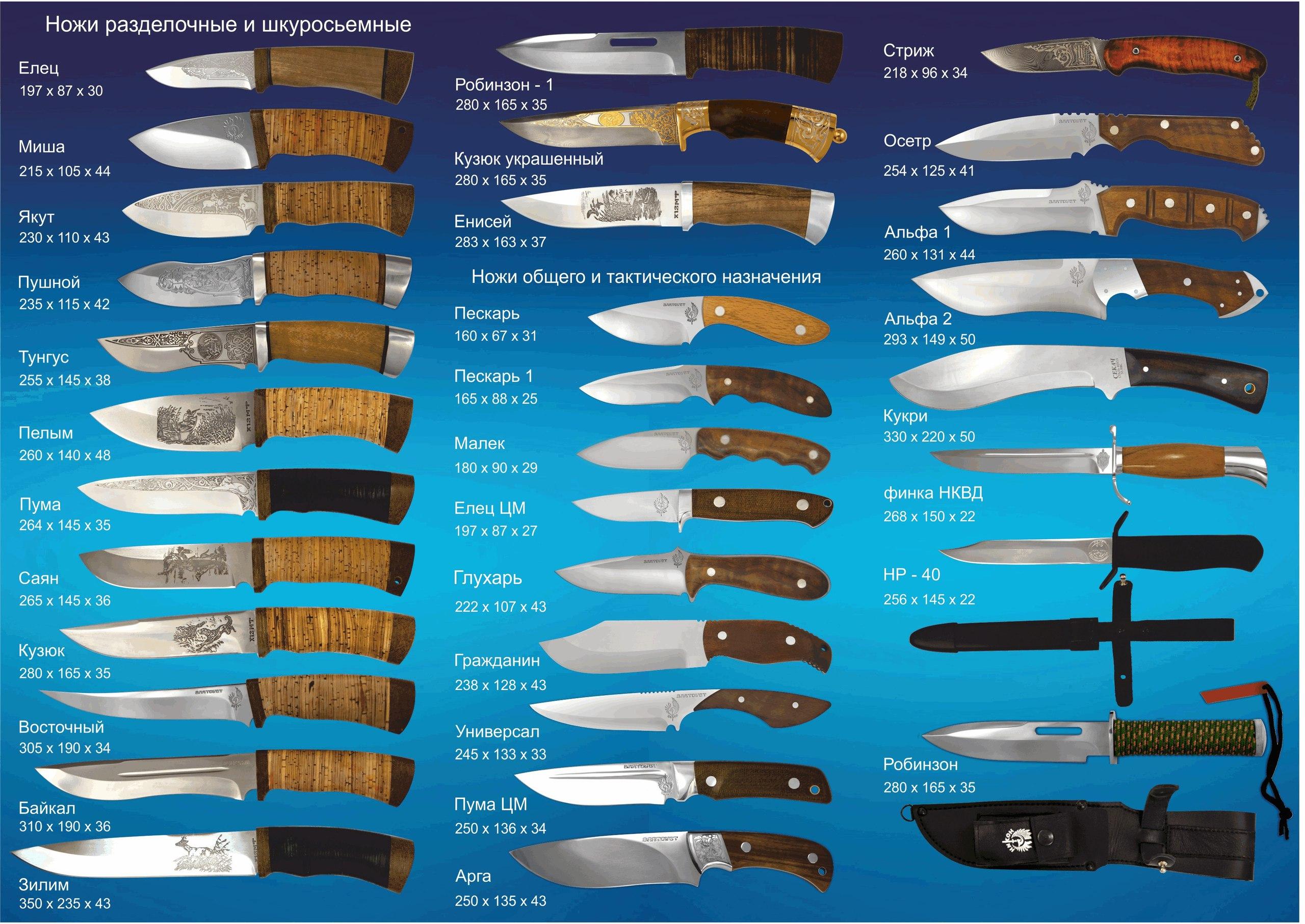 формы лезвий ножей складных