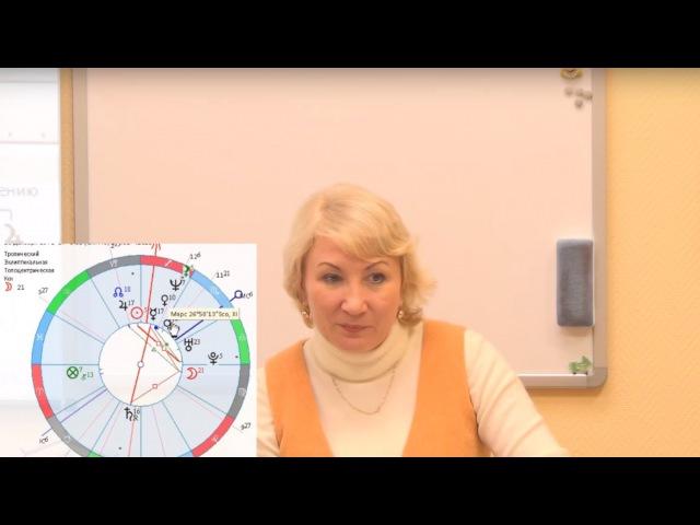 Управитель 10 дома в домах. Обучение астрологии для начинающих. » Freewka.com - Смотреть онлайн в хорощем качестве