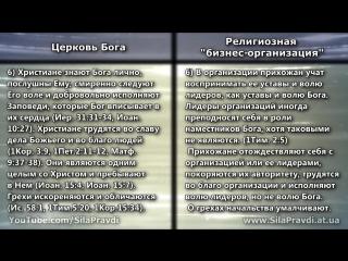 Церковь Бога и религиозная организация - 10 отличий