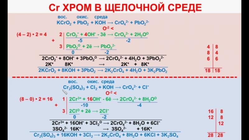 № 103. Неорганическая химия. Тема 11. ОВР. Часть 16. Задачи на тему «ОВР». Хром в щелочной среде