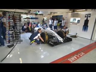 F1 2015. Гран-при Абу-Даби. Вторая практика