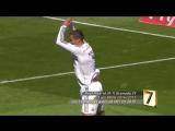 ТОП-10 голов Криштиану Роналду в 2015 году в Ла Лиге