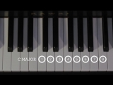 Гений Бетховена. Музыка и математика