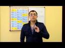 Урок 1 Lesson 1 Алфавит и основные правила произношения в английском языке