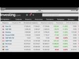 TeleTrade: Утренний обзор, 11.05.2016 - Рынок ждет данных по запасам нефти в США