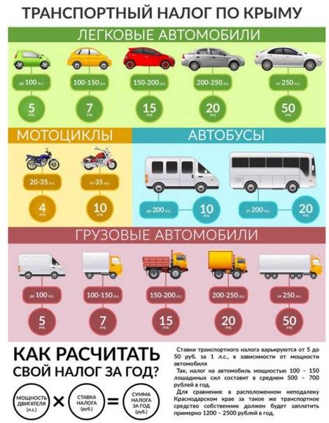 Транспортный налог для крымчан