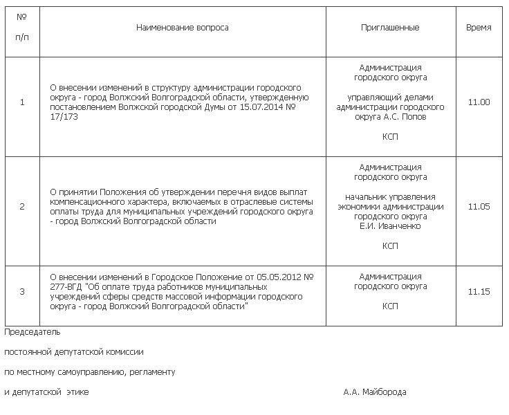 Комиссия по местному самоуправлению, регламенту и депутатской этике