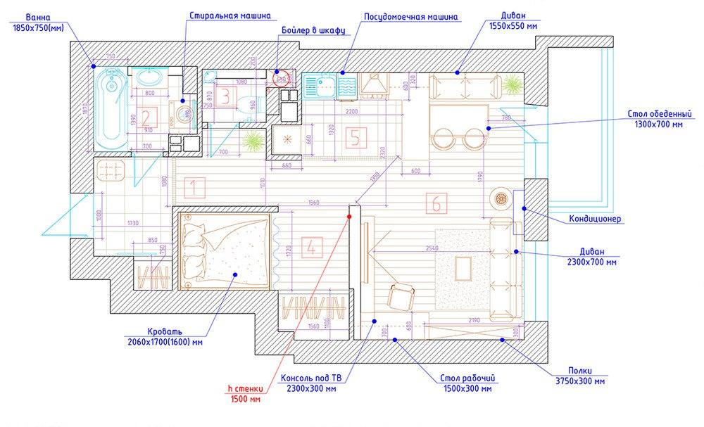 Проект квартиры с элементами лофта.