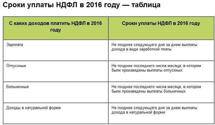 Подарки свыше 4000 рублей ндфл что грозит 40