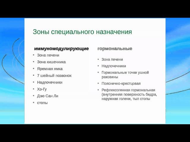 Интернет-школа: ДЭНАС терапия в лечении эндокринных заболеваний