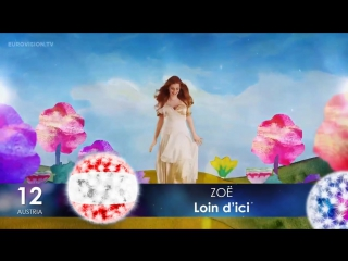 Eurovision 2016 - 1 sf (anonimusic simulator)