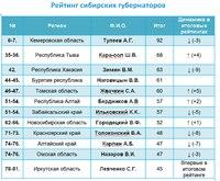 НОВОСТИ ТУВЫ + | ВКонтакте