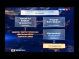 МАСКИ СБРОШЕНЫ... Раскрыта схема поставок американцами наступательного вооружения Украине