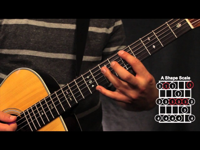 Major Scale Intervals | 5ths