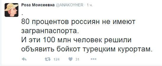 Вскрытие бортового самописца Су-24  - пропагандистское шоу, - Эрдоган - Цензор.НЕТ 9603