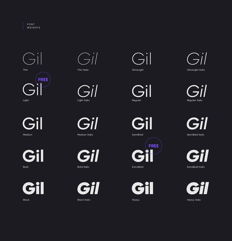 шрифт Gilroy
