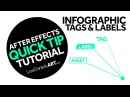 After Effects Tutorial | QUICK TIP | Infographic Tags Labels