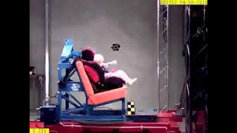 Coletto Sportivo Crash Test 1