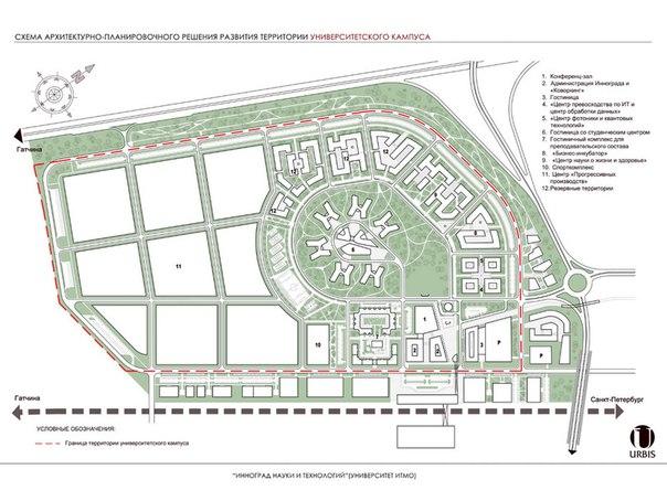 Схема архитектурно-планировочного решения развития территории Университетского кампуса
