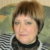 Lyudmila Protopopova