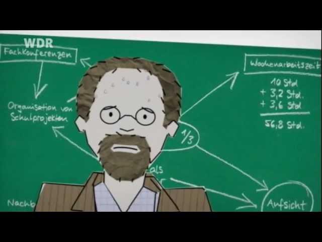 Klischees über Lehrer - Der Lehrer - das unbekannte Wesen