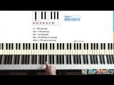 Урок 1 - построение простых аккордов на фортепиано (muzvideo2.ru)